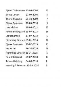 hole in one liste-page-002