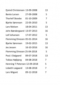 hole in one liste jan 2019-page-002